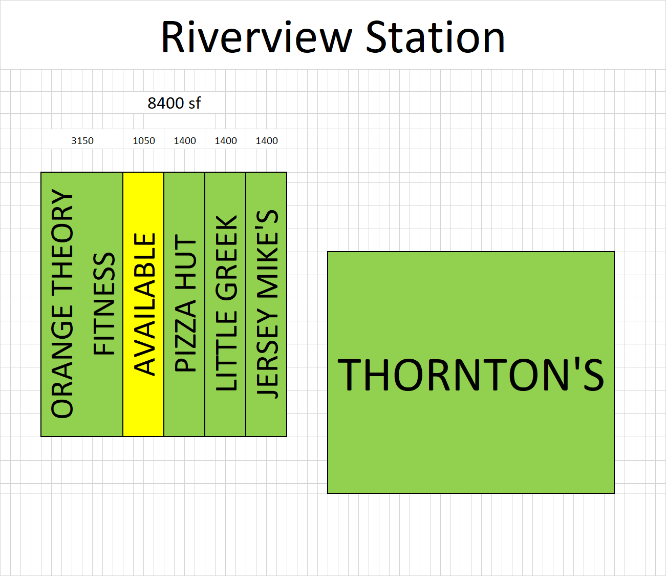 Riverview Station
